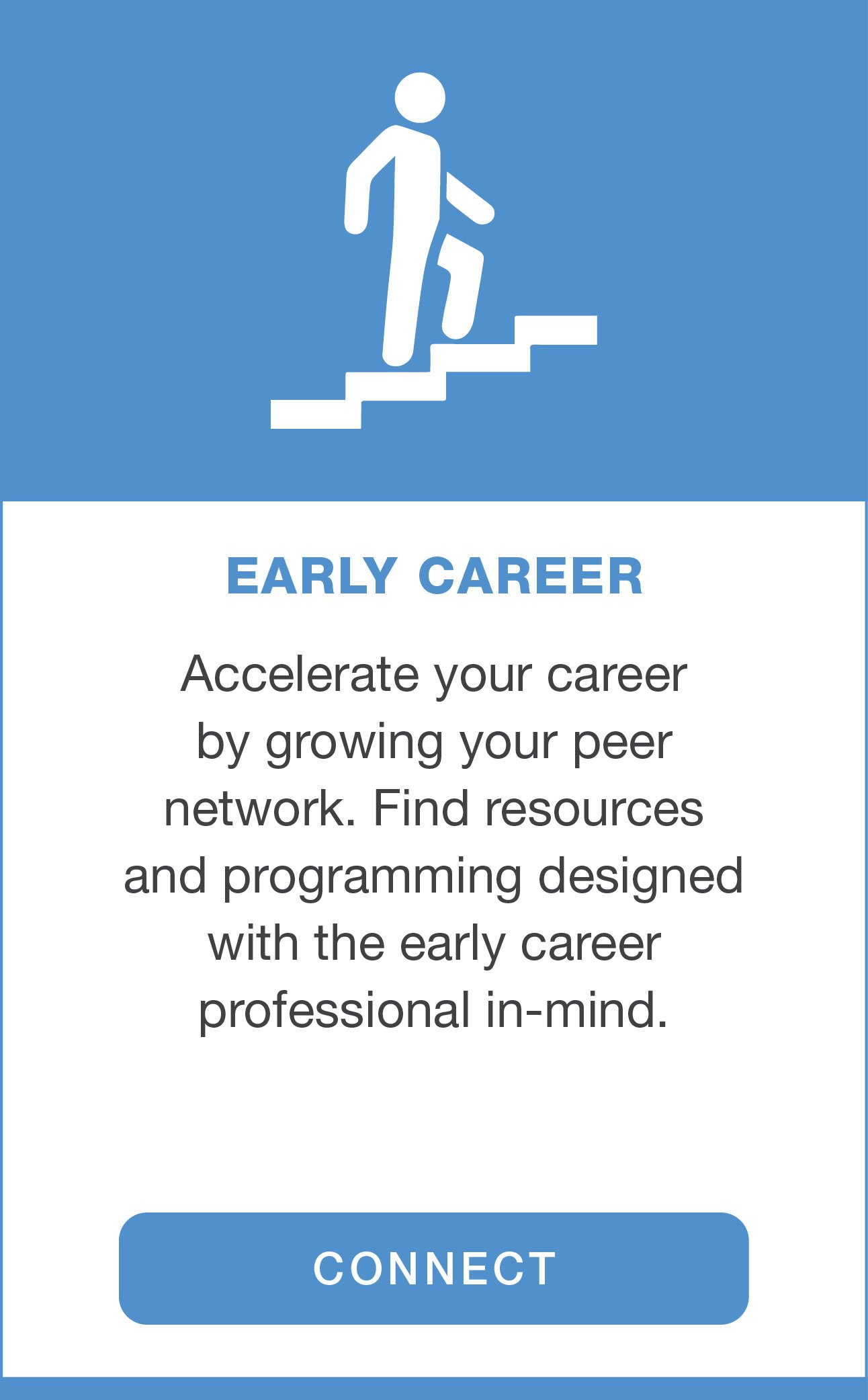 Special Interest Group: Early Career
